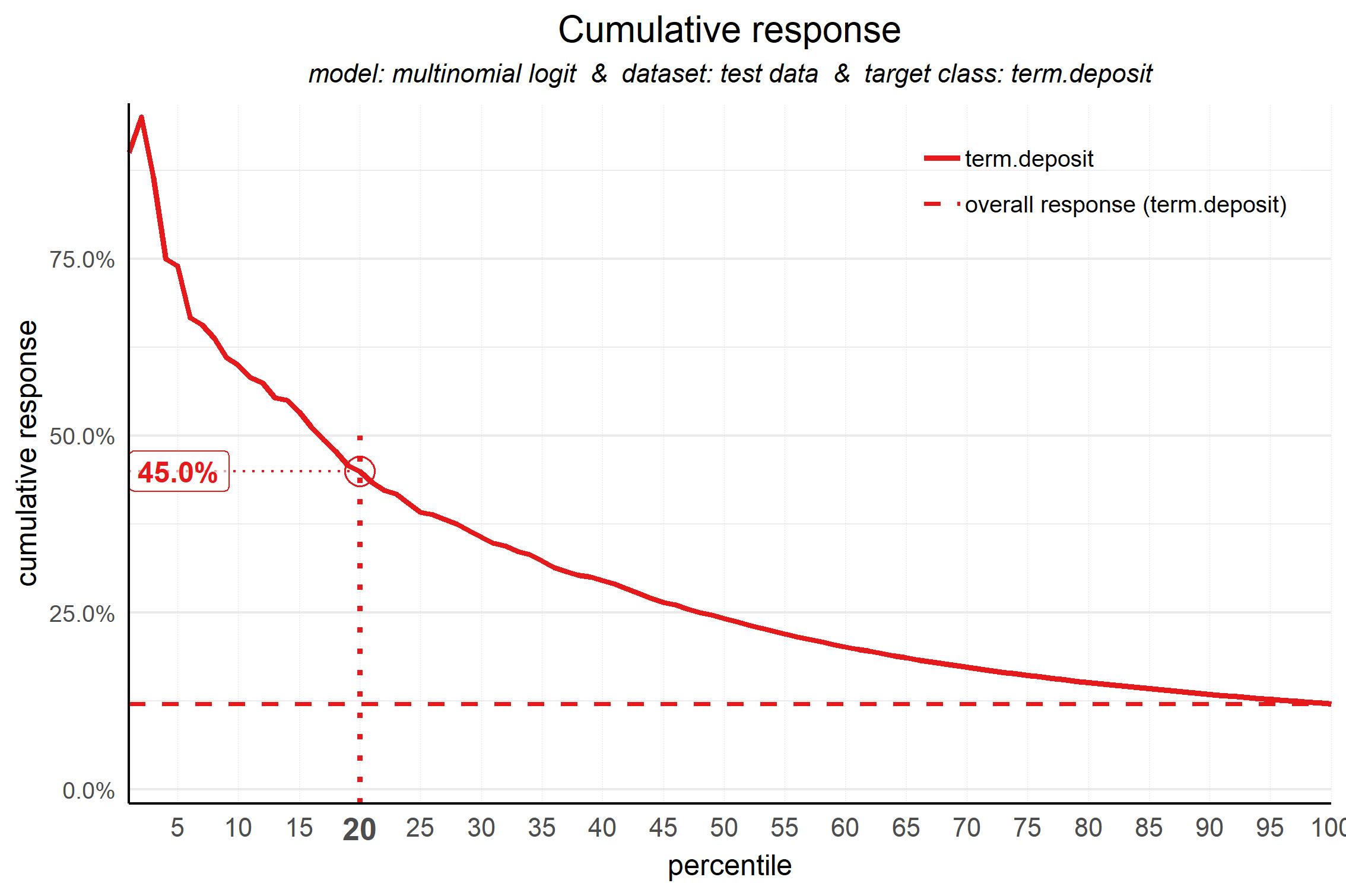 plot of chunk plot_crhh