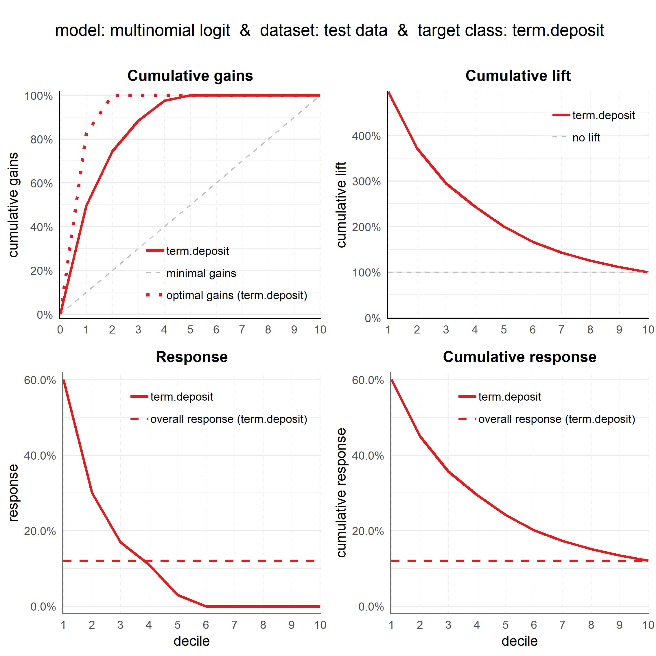 plot of chunk plot_multi