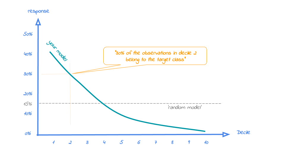 plot of chunk responseplot